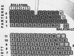 Sitzplan des Volkstheaters