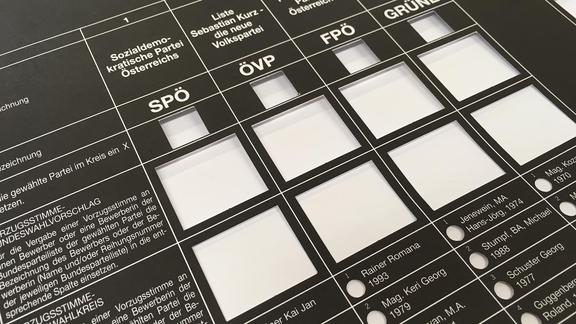 Stimmzettelschablone - Vorzugsstimmen Wahlmöglichkeit