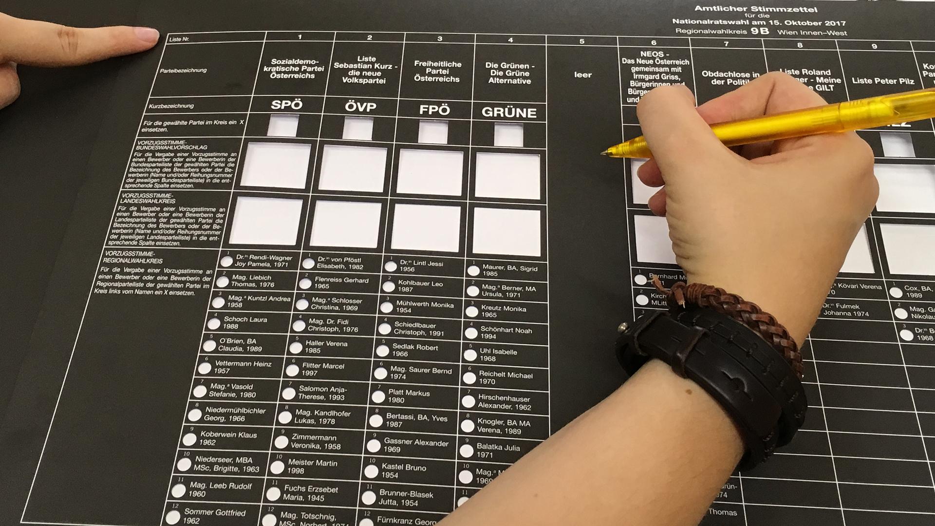 Stimmzettelschablone - Übersicht