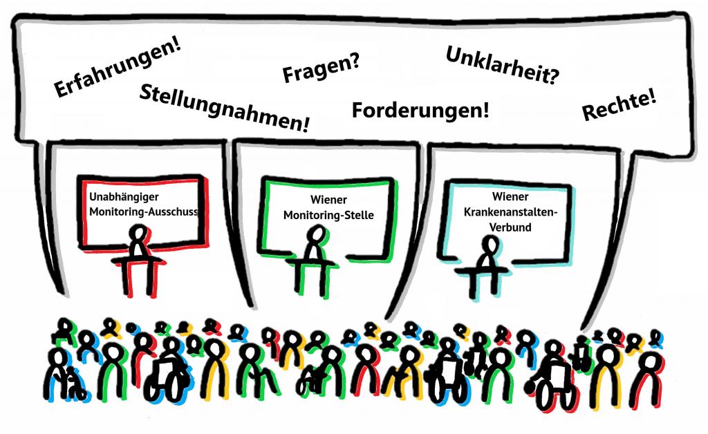 Unabhängiger Monitoring-Ausschuss, Wiener Monitorengstelle und Wien Krankenanstalten-Verbund laden zu einer öffentlichen Sitzung ein