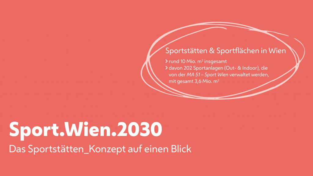 Sportstätten-Entwicklungsplan: Sport.Wien.2030