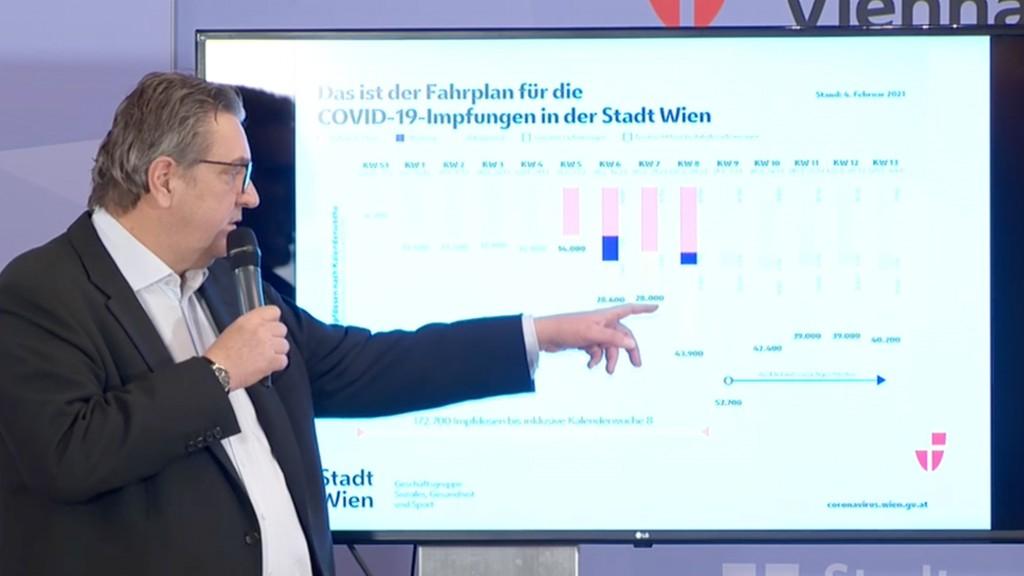 Peter Hacker präsentiert Wiener Impfplan