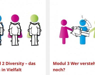 4 Module des Lehrgangs barrierefrei und verständlich gendern