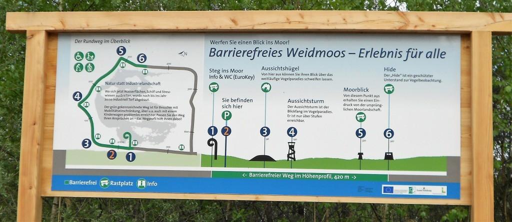 Große Karte eines Wanderwegs auf einer Holztafel. Erklärung im Text.