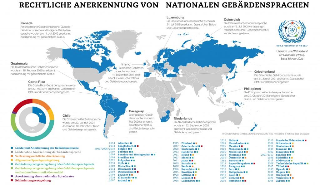 Eine Weltkarte. In blau die Länder in denen die Landesgebärdensprache rechtlich anerkannt ist. Das sind 58 Länder mit Stand Februar 2021. Seit 1992 begann die rechtliche Anerkennung. Erster Staat war Panama.